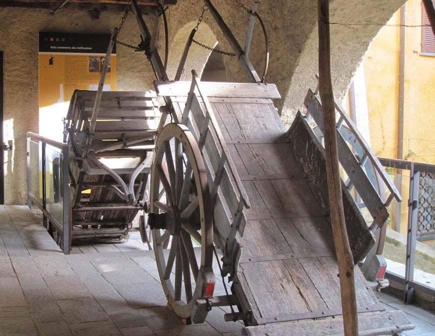 Museo Etnografico Alta Brianza – Galbiate